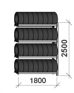 Rengashylly jatko-osa 2500x1800x500, 4 tasoa, 480kg/taso