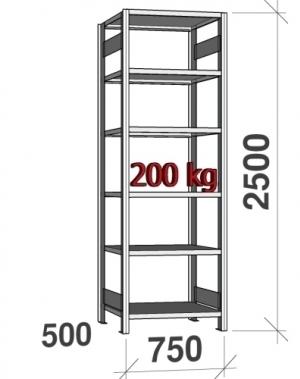 Varastohylly perusosa 2500x750x500 200kg/hyllytaso,6 tasoa