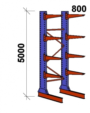 Ulokehylly perusosa 5000x1500x800,5 tasoa