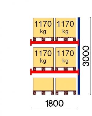 Kuormalavahylly jatko-osa 3000x1800 1170kg/lava,6 EUR lavapaikkaa