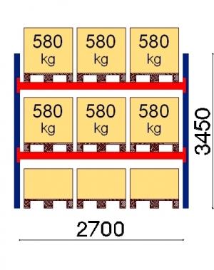 Kuormalavahylly perusosa 3450x2700 580kg/lava,9 EUR lavapaikkaa