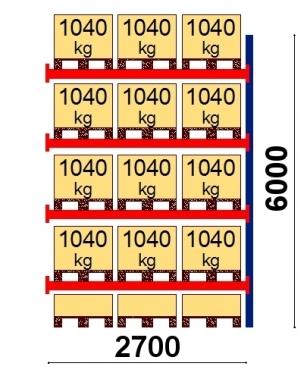 Kuormalavahylly jatko-osa 6000x2700 1041kg/lava,15 EUR lavapaikkaa