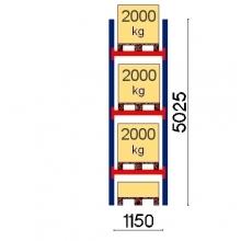 Lavahylly perusosa 5025x1150 2000kg/lava, 4 FIN lavapaikkaa OPTIMA