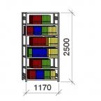 Arkistohylly perusosa 2500x1170x300 200kg/hyllytaso,7 tasoa