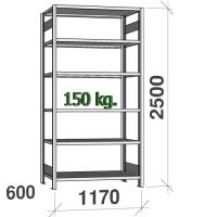 Varastohylly perusosa 2500x1170x600 150kg/hyllytaso,6 tasoa
