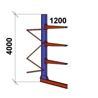 Ulokehylly jatko-osa 4000x1500x1200,4 tasoa