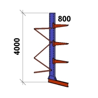 Ulokehylly jatko-osa 4000x1500x800,4 tasoa