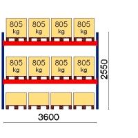 Kuormalavahylly perusosa 2550x3600 805kg/lava,12 EUR lavapaikkaa
