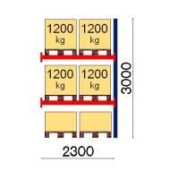 Kuormalavahylly jatko-osa 3000x2300 1200kg/lava,6 FIN lavapaikkaa