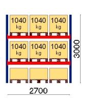 Kuormalavahylly perusosa 3000x2700 1041kg/lava,9 EUR lavapaikkaa