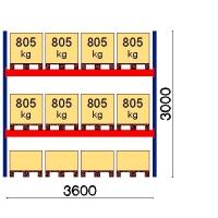 Kuormalavahylly perusosa 3000x3600 805kg/lava,12 EUR lavapaikkaa