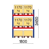 Kuormalavahylly perusosa 3450x1800 1170kg/lava,6 EUR lavapaikkaa