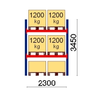 Kuormalavahylly perusosa 3450x2300 1200kg/lava,6 FIN lavapaikkaa
