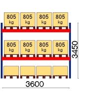 Kuormalavahylly perusosa 3450x3600 805kg/lava,12 EUR lavapaikkaa