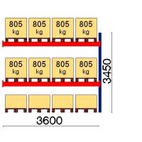 Kuormalavahylly jatko-osa 3450x3600 805kg/lava,12 EUR lavapaikkaa
