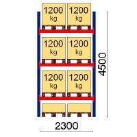 Kuormalavahylly perusosa 4500x2300 1200kg/lava,8 FIN lavapaikkaa