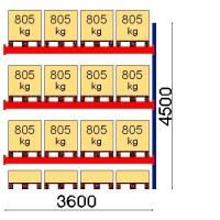 Kuormalavahylly jatko-osa 4500x3600 805kg/lava,16 EUR lavapaikkaa