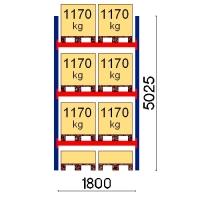 Kuormalavahylly perusosa 5025x1800 1170kg/lava,8 EUR lavapaikkaa