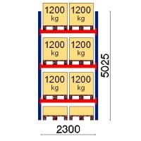 Kuormalavahylly perusosa 5025x2300 1200kg/lava,8 FIN lavapaikkaa