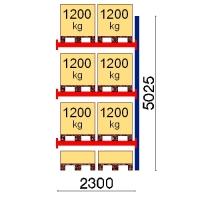 Kuormalavahylly jatko-osa 5025x2300 1200kg/lava,8 FIN lavapaikkaa