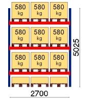 Kuormalavahylly perusosa 5025x2700 580kg/lava,12 EUR lavapaikkaa