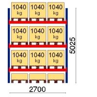Kuormalavahylly perusosa 5025x2700 1041kg/lava,12 EUR lavapaikkaa