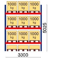 Kuormalavahylly perusosa 5025x3300 1000kg/lava,12 FIN lavapaikkaa