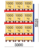 Kuormalavahylly jatko-osa 5025x3300 1000kg/lava,12 FIN lavapaikkaa