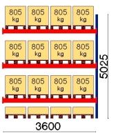 Kuormalavahylly jatko-osa 5025x3600 805kg/lava,16 EUR lavapaikkaa