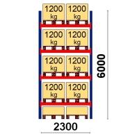 Kuormalavahylly perusosa 6000x2300 1200kg/lava,10 FIN lavapaikkaa