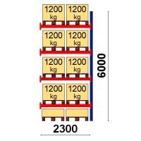 Kuormalavahylly jatko-osa 6000x2300 1200kg/lava,10 FIN lavapaikkaa
