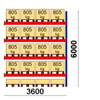 Kuormalavahylly jatko-osa 6000x3600 805kg/lava,20 EUR lavapaikkaa