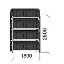 Rengashylly perusosa 2500x1800x500, 4 tasoa, 480kg/taso