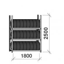 Rengashylly perusosa 2500x1800x500, 3 tasoa, 480kg/taso